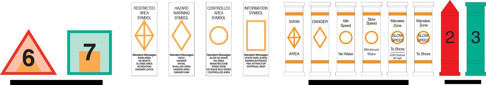 WCIND navigation signs